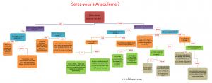 Serez-vous à Angoulême ?